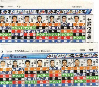 TBS末期の頃の横浜ベイスターズの出来事でリーグ組んだ