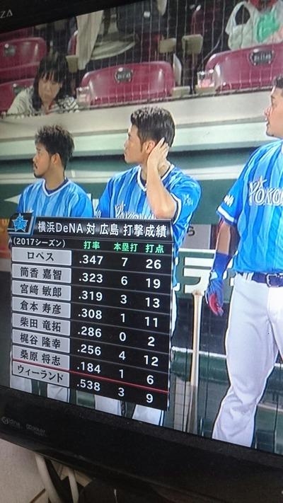 【悲報】テレビさん、うっかり横浜の対広島打撃成績に投手を入れてしまう