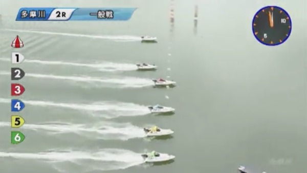 hironaka_15競艇フライングG3,オールレディースリップルカップ,廣中智紗衣,競艇事故