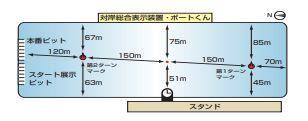 G1太閣勝競走開設63周年記念4