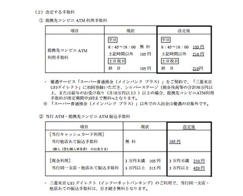 当行ATM利用手数料 | 三菱UFJ銀行