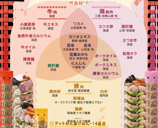 gohan_poster_A4_図