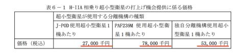 jaxa-price