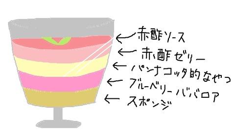 akazudashina