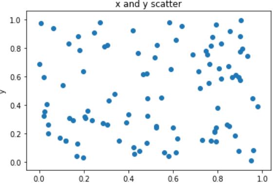 matplotlib 散布図 基本