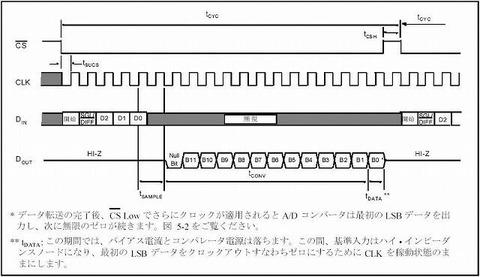 mcp3208_1