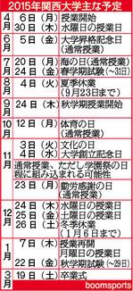 2015関西大学の予定2