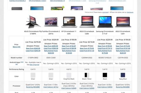 ChromebookTable