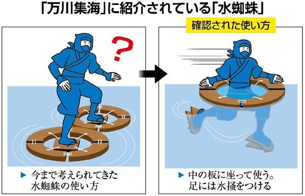 【衝撃】忍者が水の上を歩くと道具とされる「水蜘蛛」、浮き輪みたいにして水の中を歩く道具だった
