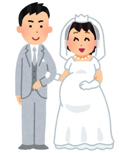 【子宝婚かどうかがそんなに重要?】なぜ女性芸能人の結婚報道で「妊娠はしておらず」を知らせるのか?