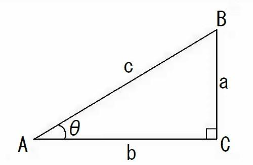 三角比と三角関数が苦手すぎる