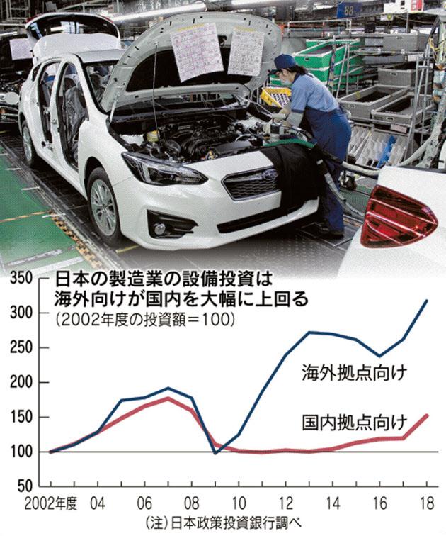 相次ぐ日本の品質不正、老朽化と人手不足で衰える工場 カイゼンで現場に問題を押し付けた日本の末路