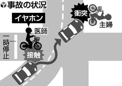 イヤホンつけて自転車のった医者がひき逃げで逮捕されたけどさぁ。この図見れば悪いのは車カスじゃね?