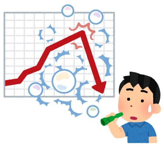 三大経済オンチが勘違いしてること「国債は国民の借金」「日本は輸出依存」「内部留保は起業の貯蓄」