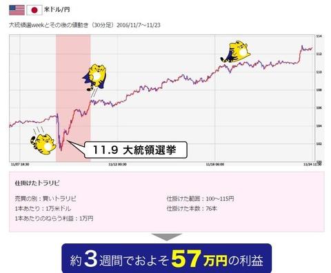 トラリピドル円1128