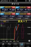 iClickFXドル円介入