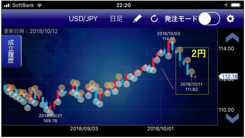 ドル円トラリピ14