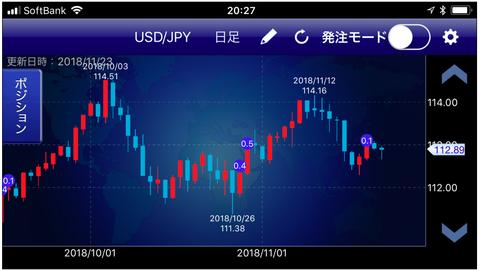 ドル円ポジション1