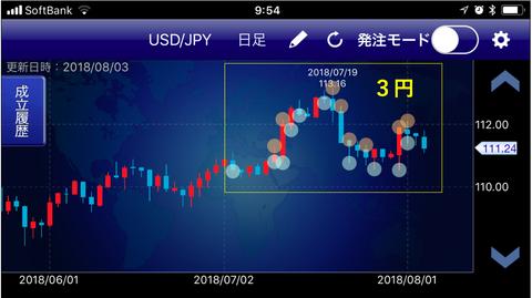 ドル円トラリピ85