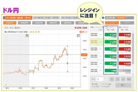 【バイトレ】524ドル円