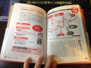 ボリ平ドラゴン式チャートの設定方法