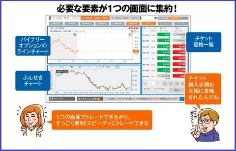 【バイトレ】ZaiFX!3