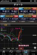 iClickFX豪ドル円上昇