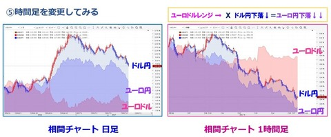 デューカスコピージャパン424セミナー資料