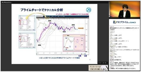 FXプライムbyGMOボリ平パワーアップセミナー4