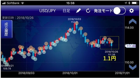 ドル円成立