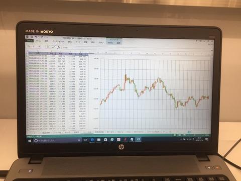 岡三オンライン証券くりっく株365新システムお披露目会7RSS