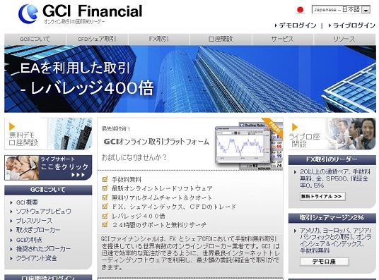 Financial fx