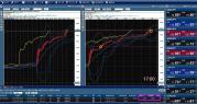 LION FXのボリ平ドラゴン式チャート介入決済