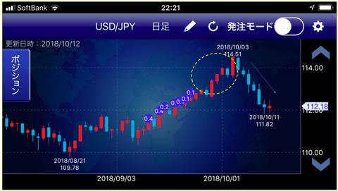 ドル円ポジション14