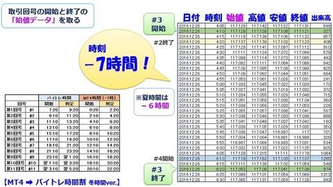 MT4チャートデータ2