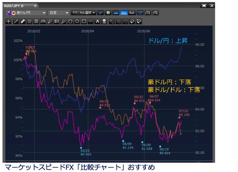 楽天FXデモ2