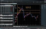 NYモーニングショット手法 FXプライム  12.11