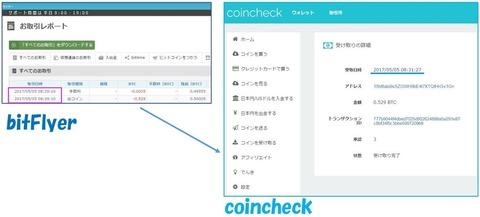 ビットコインの送付方法8
