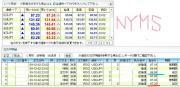 NYモーニングショット手法 外為オンライン 12.2