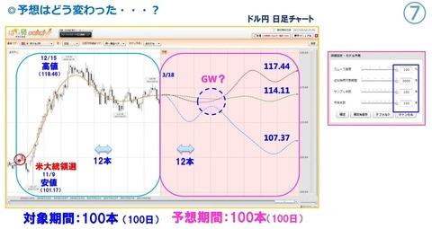 ぱっと見テクニカル324アレンジ