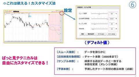 ぱっと見テクニカル324デフォルト