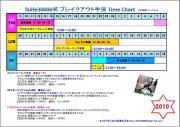fxlife30000式ブレイクアウト手法Time Chart 2010 ver1