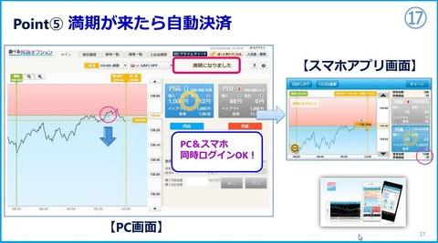 FXプライムbyGMOボリ平パワーアップセミナー同時ログイン1