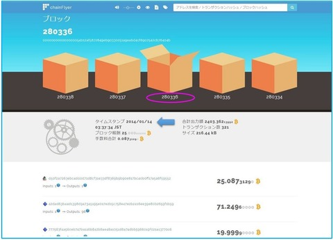bitFlyerチェーンフライヤー2014A