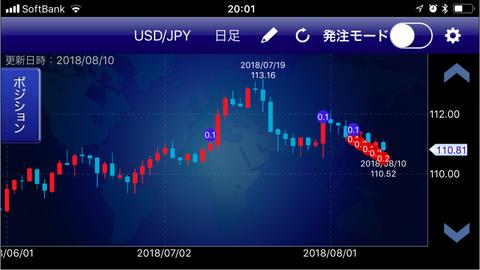 トラリピドル円