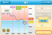 円高の勝ちGMOクリック証券