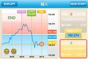 【外為OP】円高勝ち920