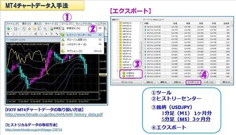 MT4チャートデータ