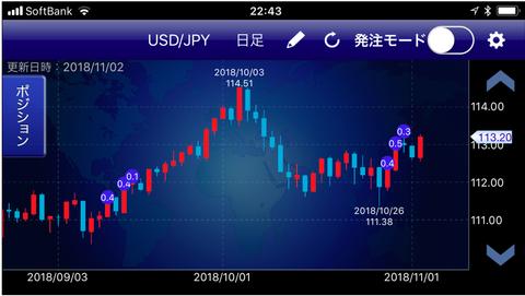 ドル円M2J