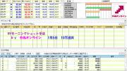 NYモーニングショット手法 外為オンライン 10万通貨 1.5.